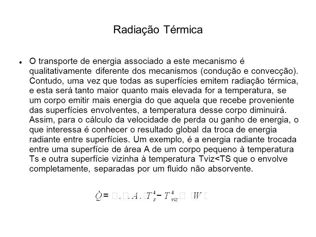 Radiação Térmica