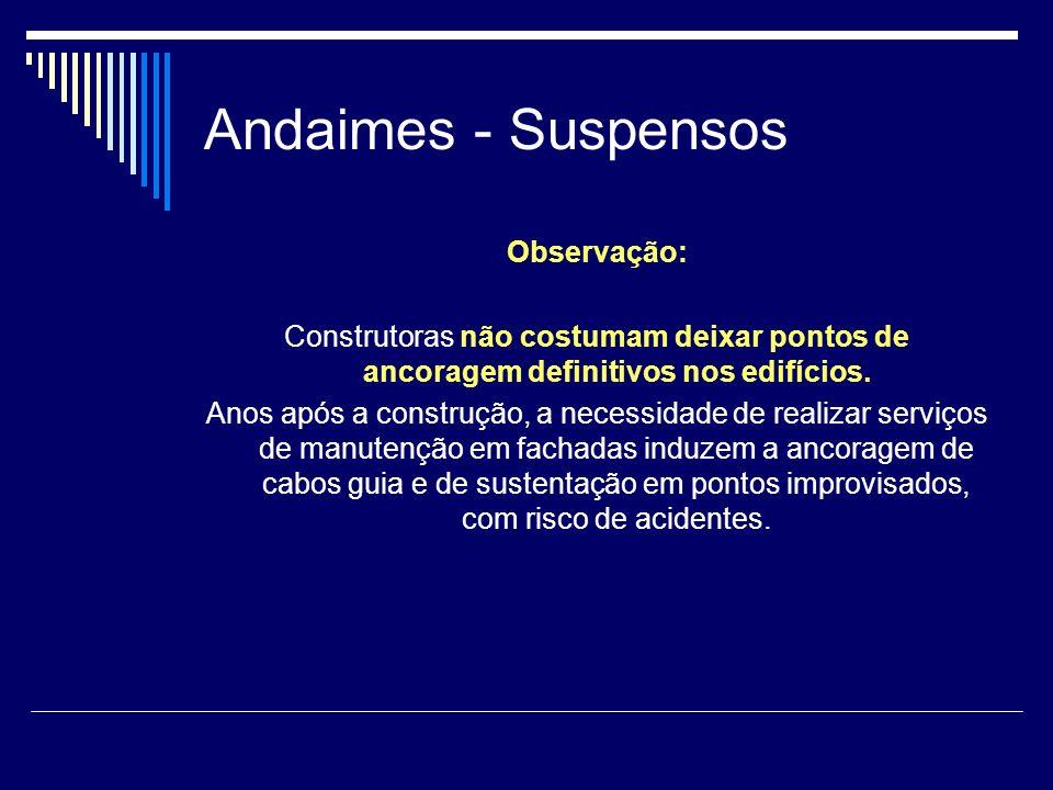 Andaimes - Suspensos Observação: