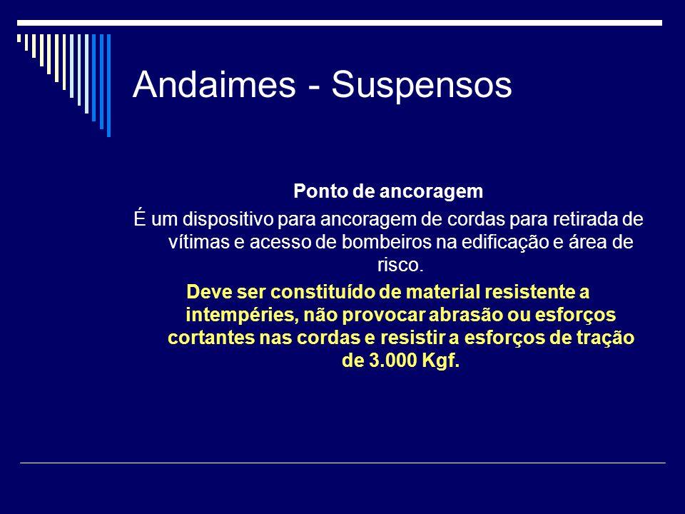 Andaimes - Suspensos Ponto de ancoragem