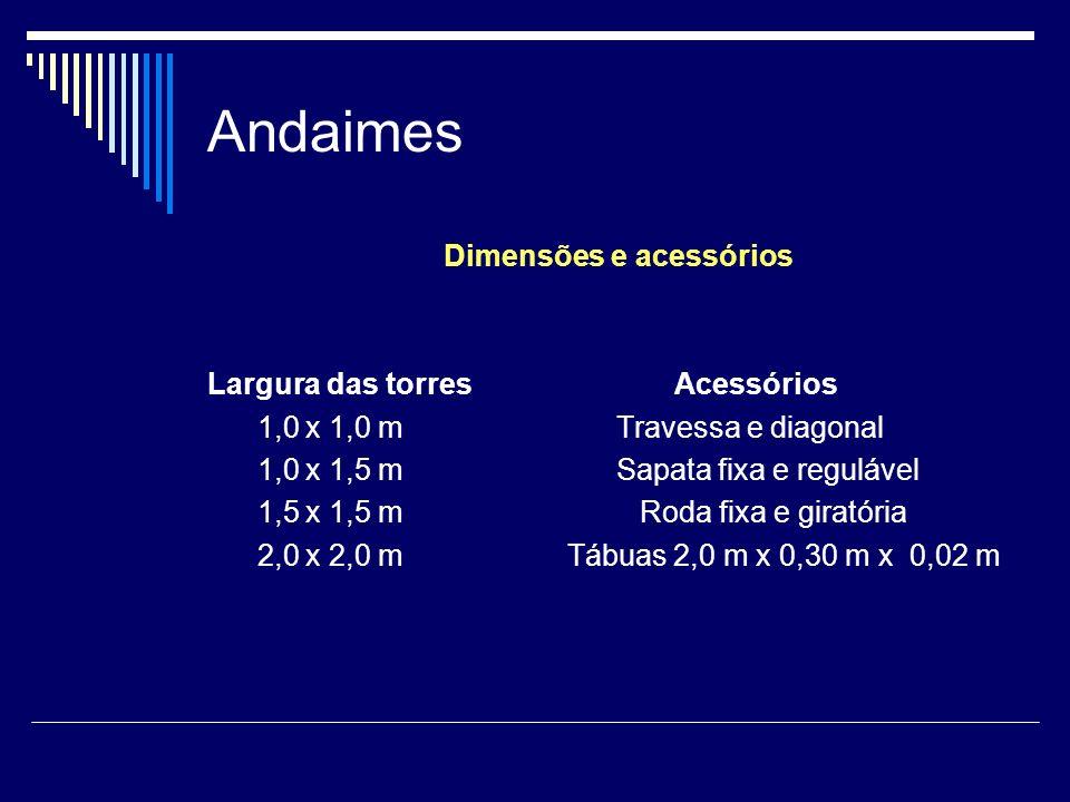 Dimensões e acessórios