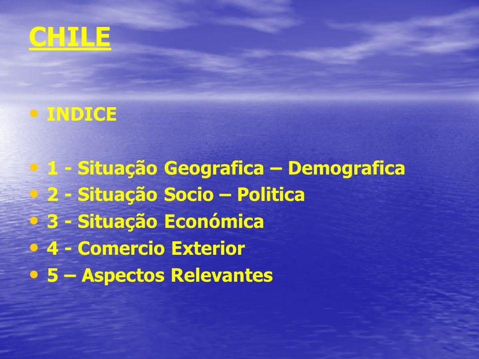 CHILE INDICE 1 - Situação Geografica – Demografica