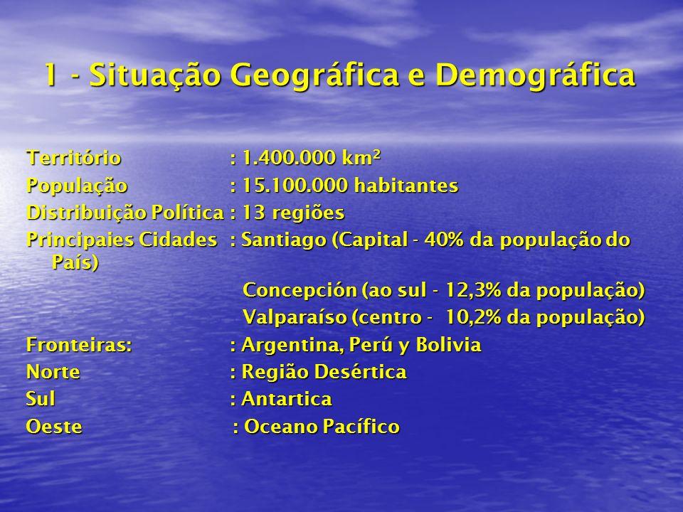 1 - Situação Geográfica e Demográfica
