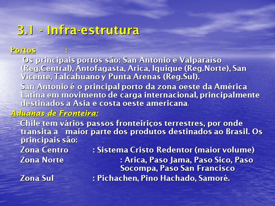 3.1 - Infra-estrutura Portos :