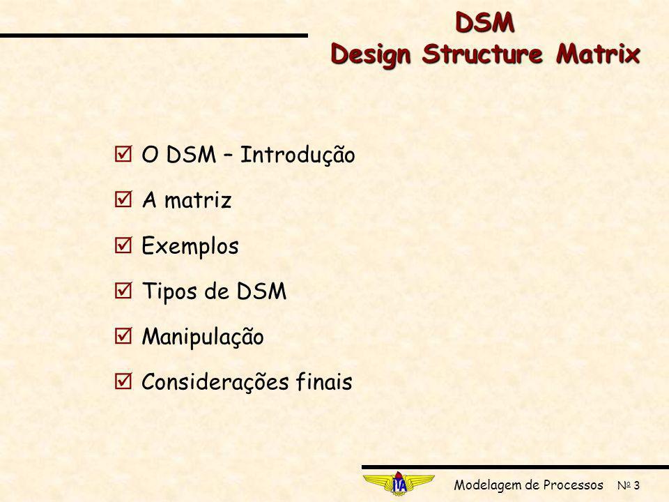 Design Structure Matrix
