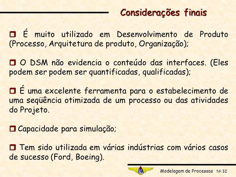 Considerações finais  É muito utilizado em Desenvolvimento de Produto (Processo, Arquitetura de produto, Organização);