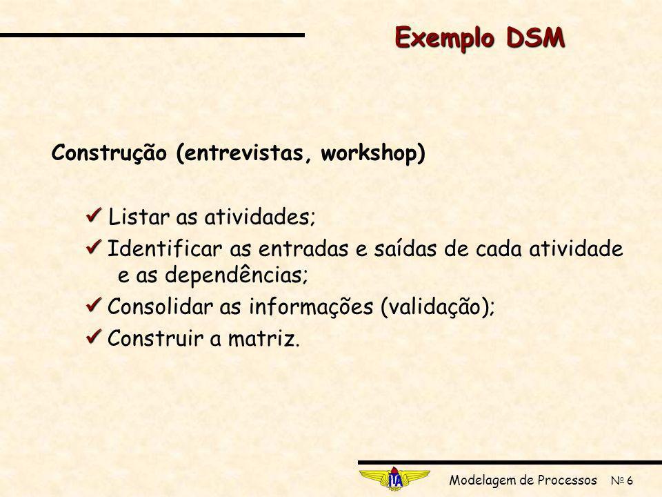 Exemplo DSM Construção (entrevistas, workshop)  Listar as atividades;