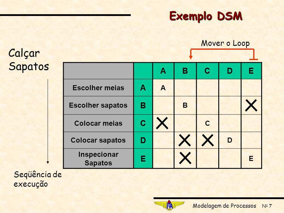 Exemplo DSM Calçar Sapatos Mover o Loop A B C D E
