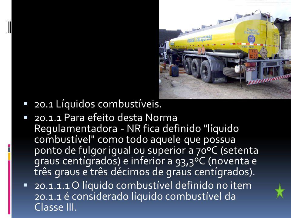 20.1 Líquidos combustíveis.