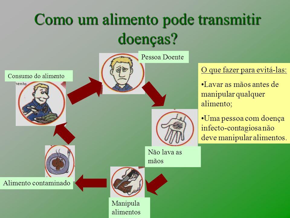Como um alimento pode transmitir doenças