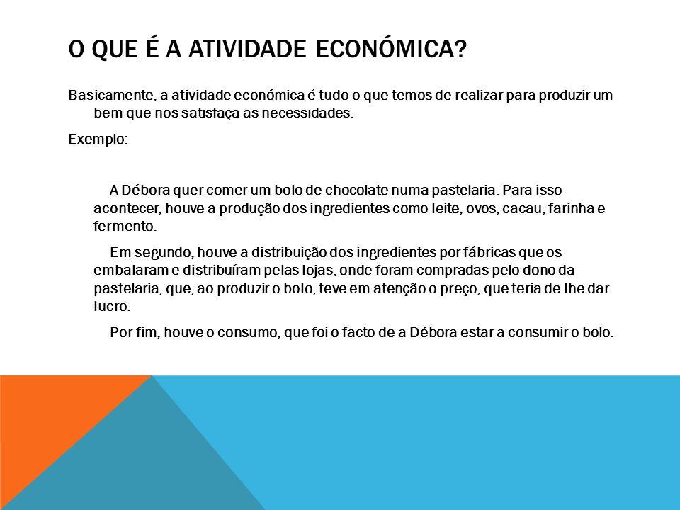 O Que é a atividade económica