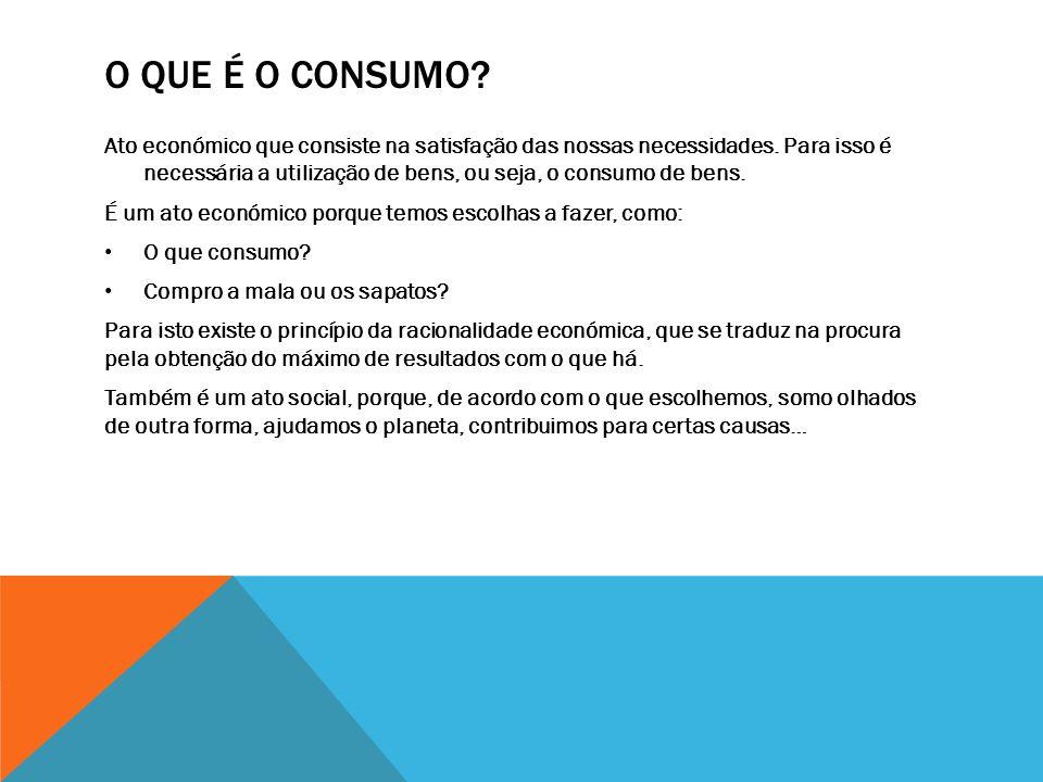 O Que é o consumo