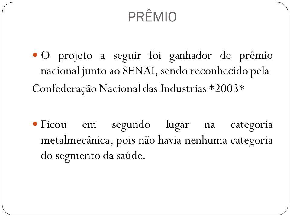 PRÊMIO O projeto a seguir foi ganhador de prêmio nacional junto ao SENAI, sendo reconhecido pela. Confederação Nacional das Industrias *2003*