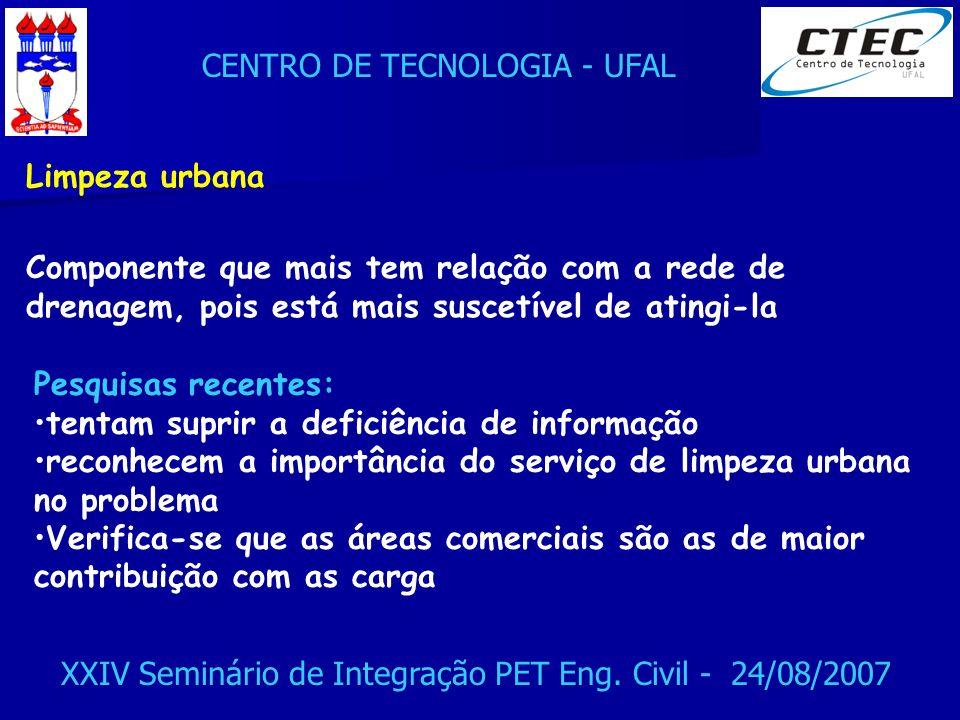 Limpeza urbana Componente que mais tem relação com a rede de drenagem, pois está mais suscetível de atingi-la.