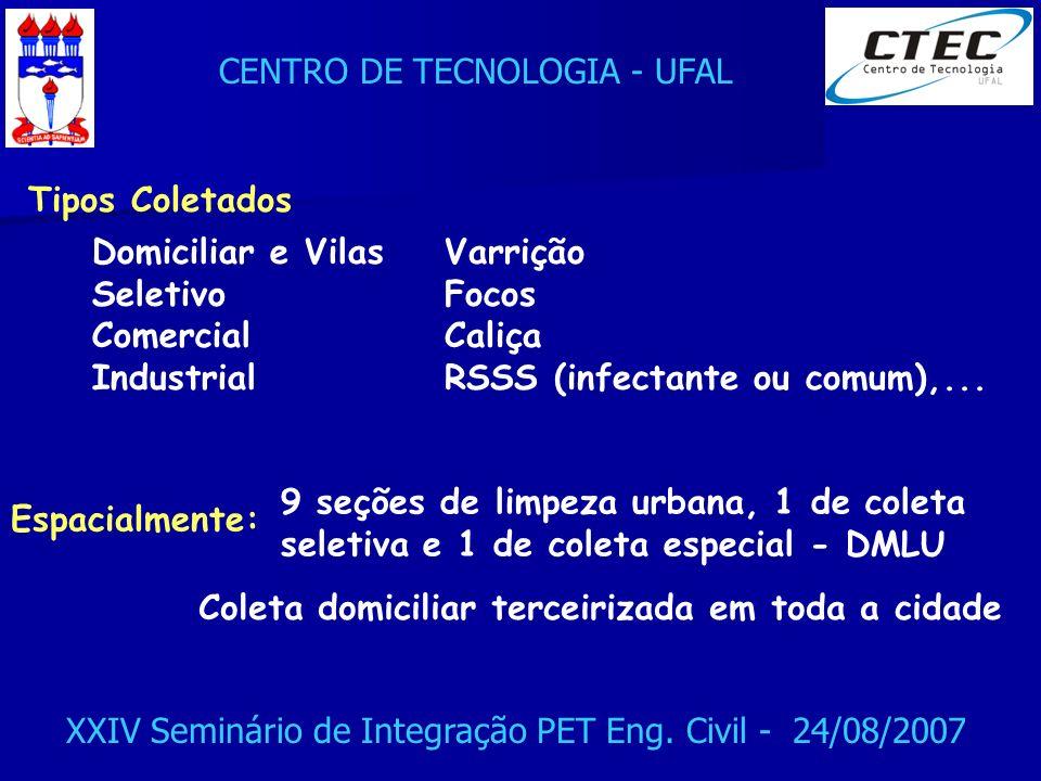 Domiciliar e Vilas Seletivo. Comercial. Industrial. Varrição. Focos. Caliça. RSSS (infectante ou comum),...