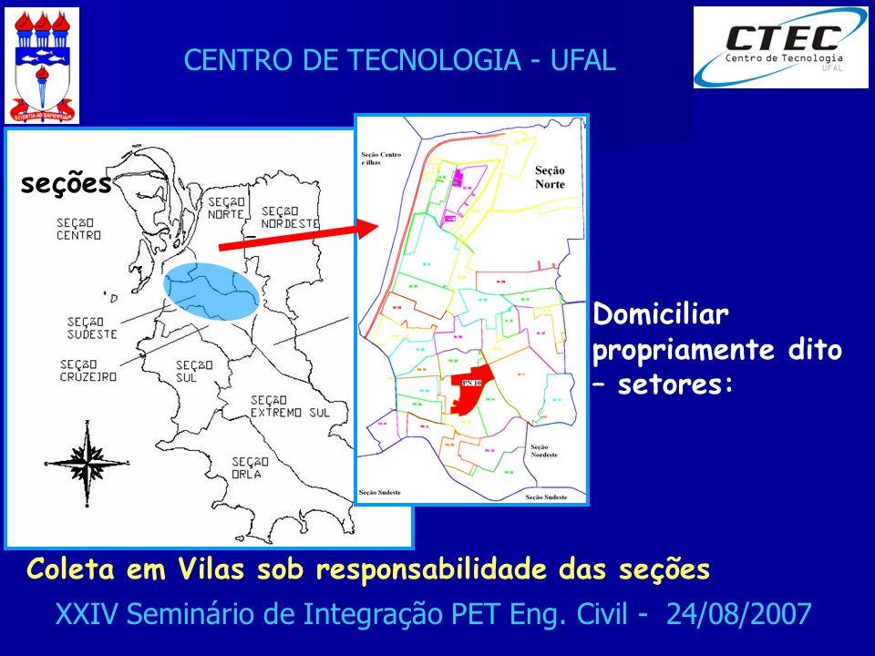 seções Domiciliar propriamente dito – setores: Coleta em Vilas sob responsabilidade das seções