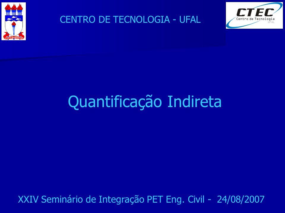Quantificação Indireta