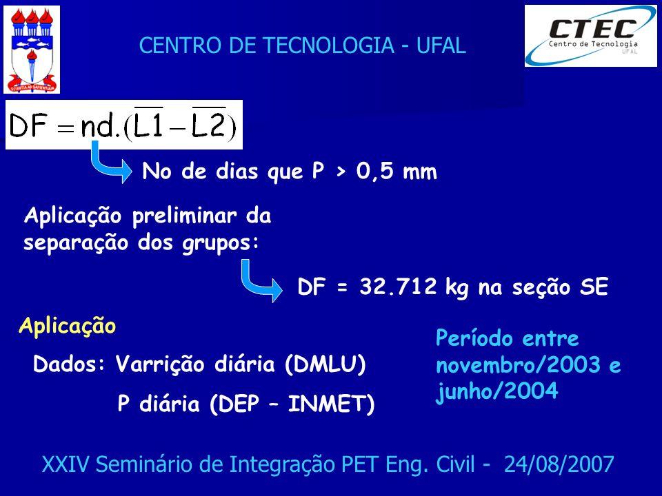 No de dias que P > 0,5 mm Aplicação preliminar da separação dos grupos: DF = 32.712 kg na seção SE.