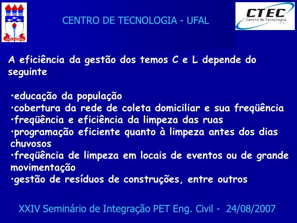 A eficiência da gestão dos temos C e L depende do seguinte