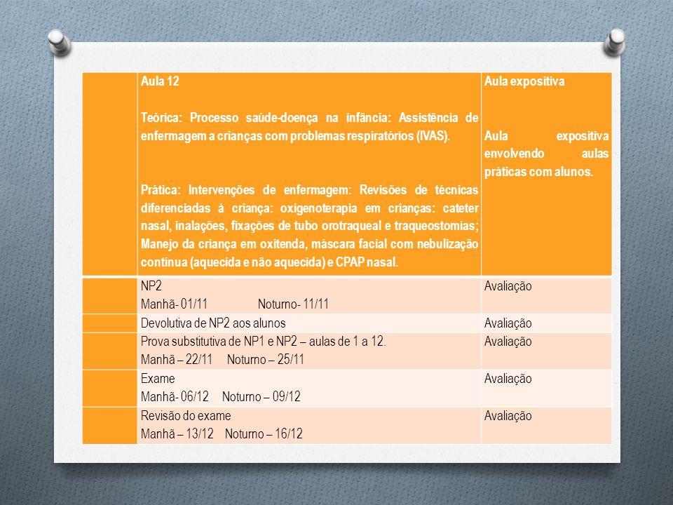 Aula 12. Teórica: Processo saúde-doença na infância: Assistência de enfermagem a crianças com problemas respiratórios (IVAS).