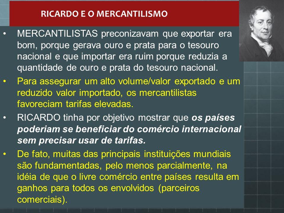 RICARDO E O MERCANTILISMO