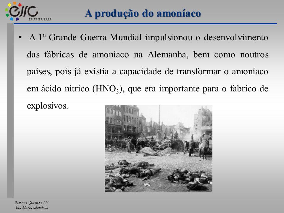 A produção do amoníaco