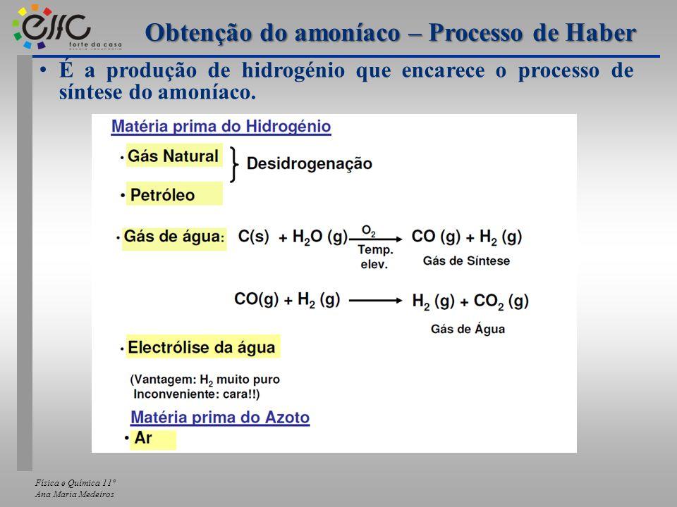 Obtenção do amoníaco – Processo de Haber