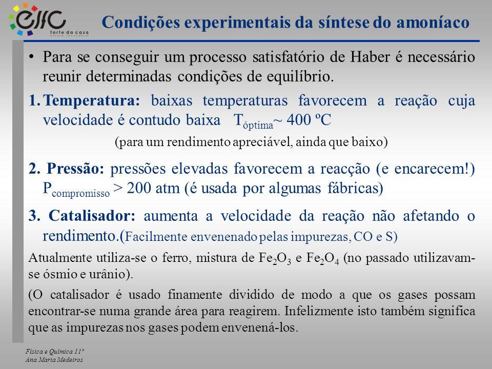 Condições experimentais da síntese do amoníaco
