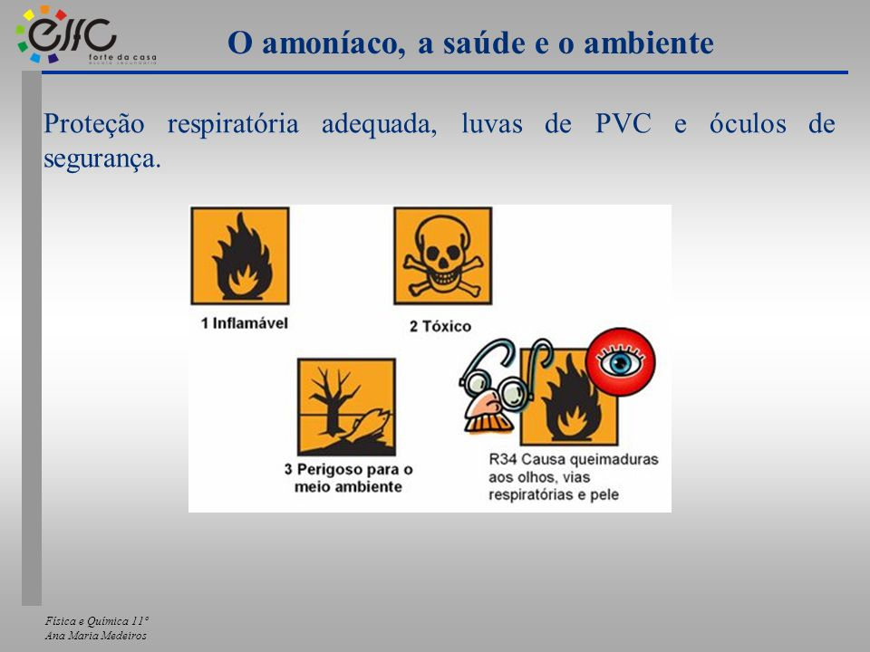 O amoníaco, a saúde e o ambiente