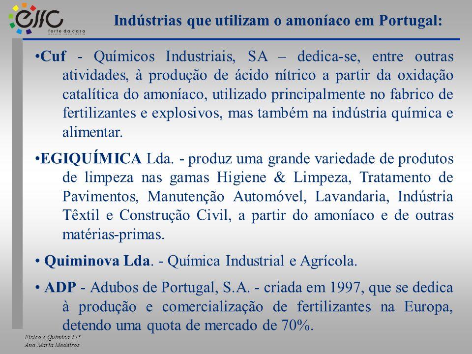 Indústrias que utilizam o amoníaco em Portugal:
