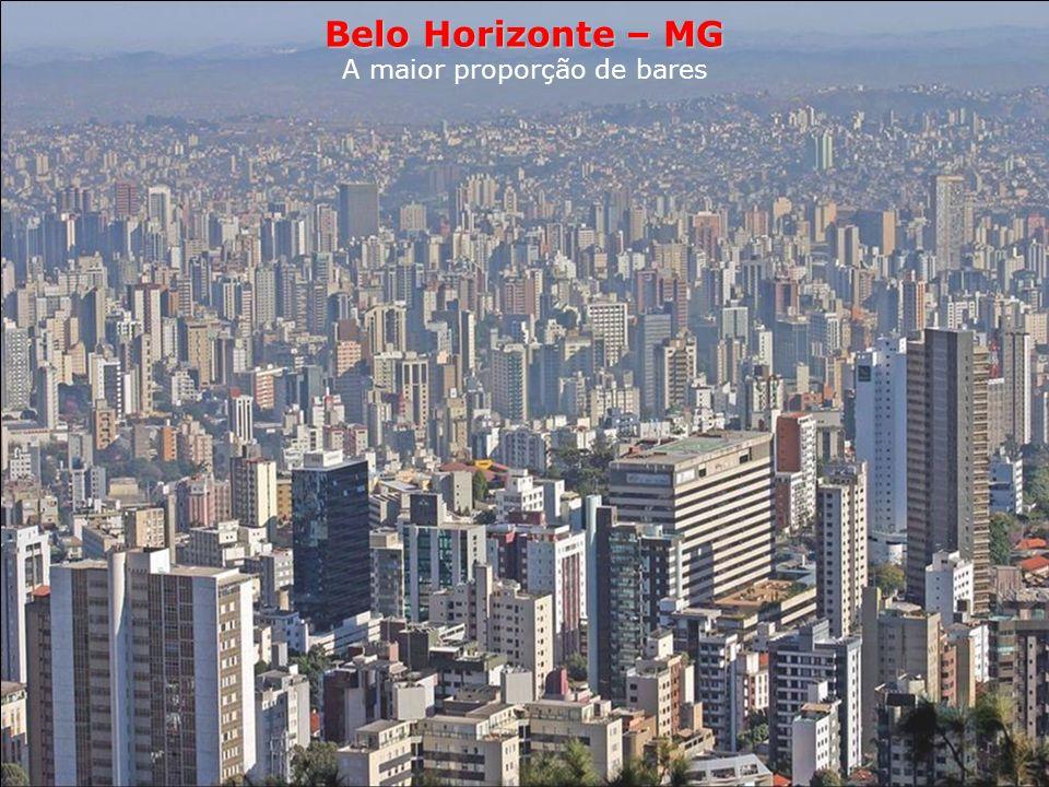 Belo Horizonte – MG A maior proporção de bares