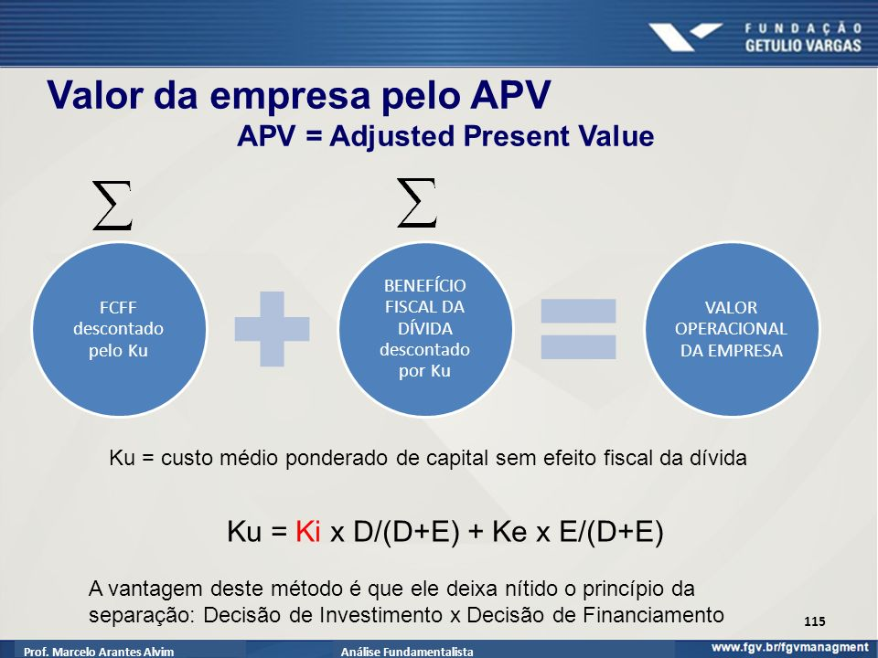 APV = Adjusted Present Value