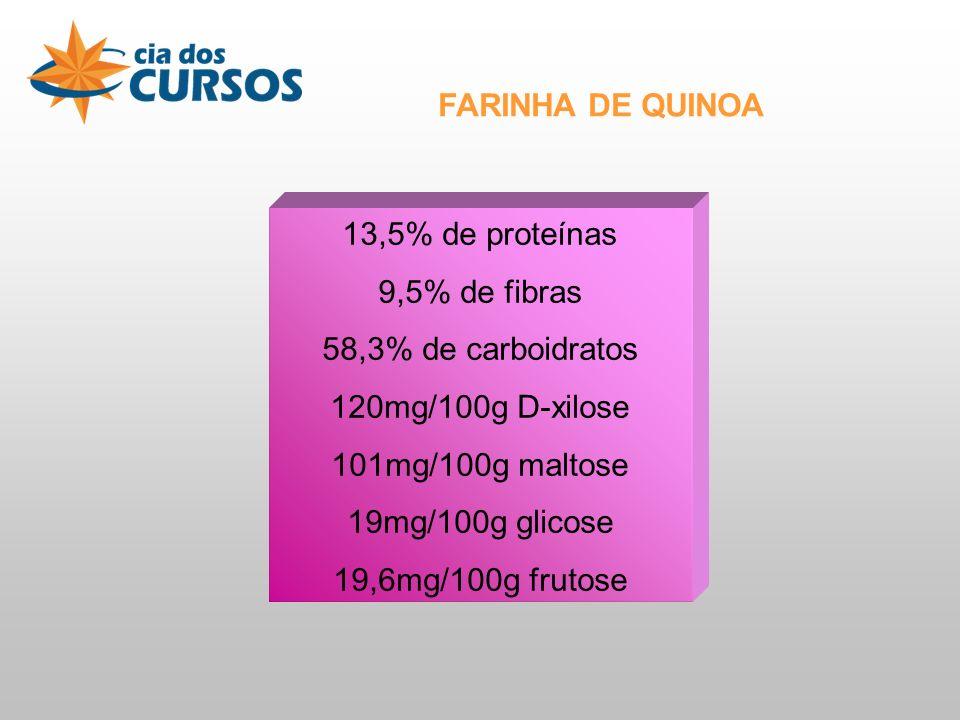 FARINHA DE QUINOA 13,5% de proteínas. 9,5% de fibras. 58,3% de carboidratos. 120mg/100g D-xilose.