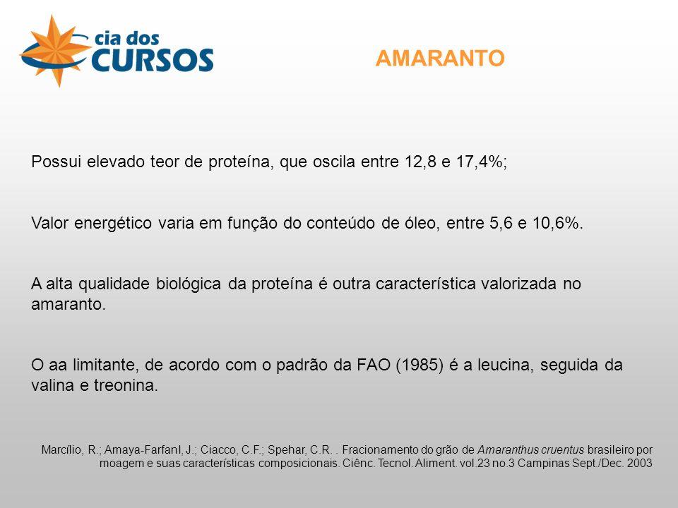 AMARANTO Possui elevado teor de proteína, que oscila entre 12,8 e 17,4%; Valor energético varia em função do conteúdo de óleo, entre 5,6 e 10,6%.