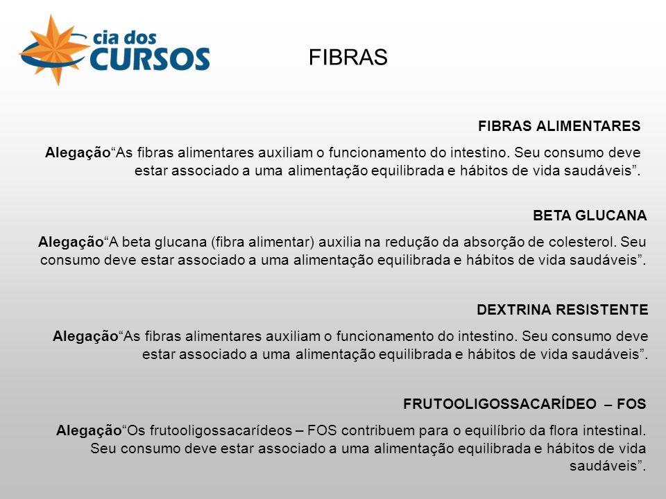 FIBRAS FIBRAS ALIMENTARES