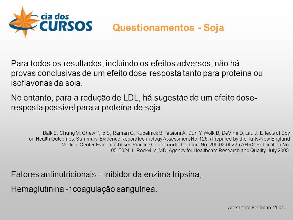 Questionamentos - Soja