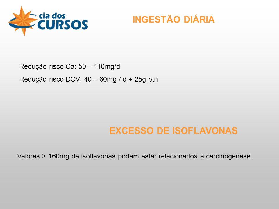 EXCESSO DE ISOFLAVONAS