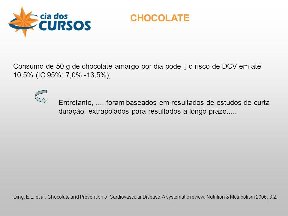 CHOCOLATE Consumo de 50 g de chocolate amargo por dia pode ↓ o risco de DCV em até 10,5% (IC 95%: 7,0% -13,5%);