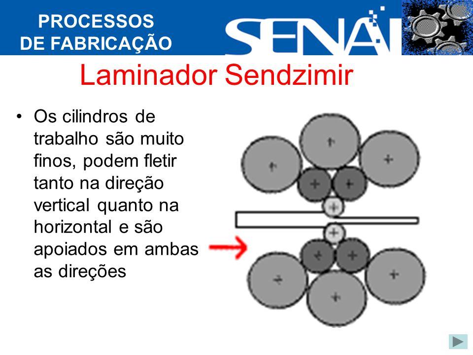 Laminador Sendzimir PROCESSOS DE FABRICAÇÃO