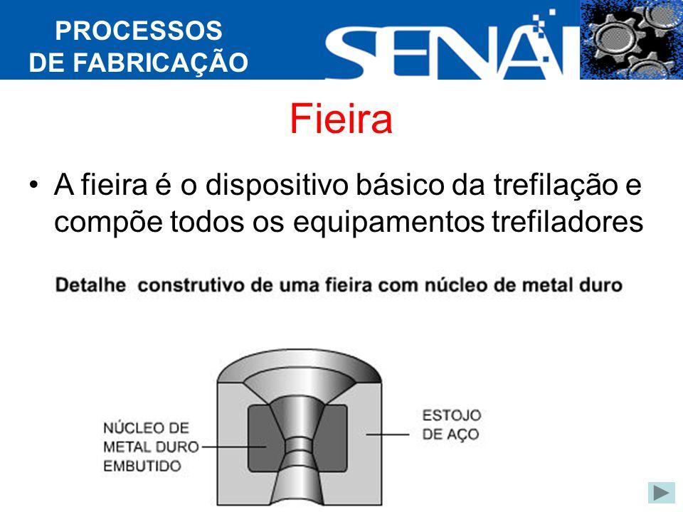 PROCESSOS DE FABRICAÇÃO. Fieira. A fieira é o dispositivo básico da trefilação e compõe todos os equipamentos trefiladores.