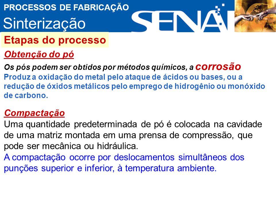 Sinterização Etapas do processo Obtenção do pó Compactação
