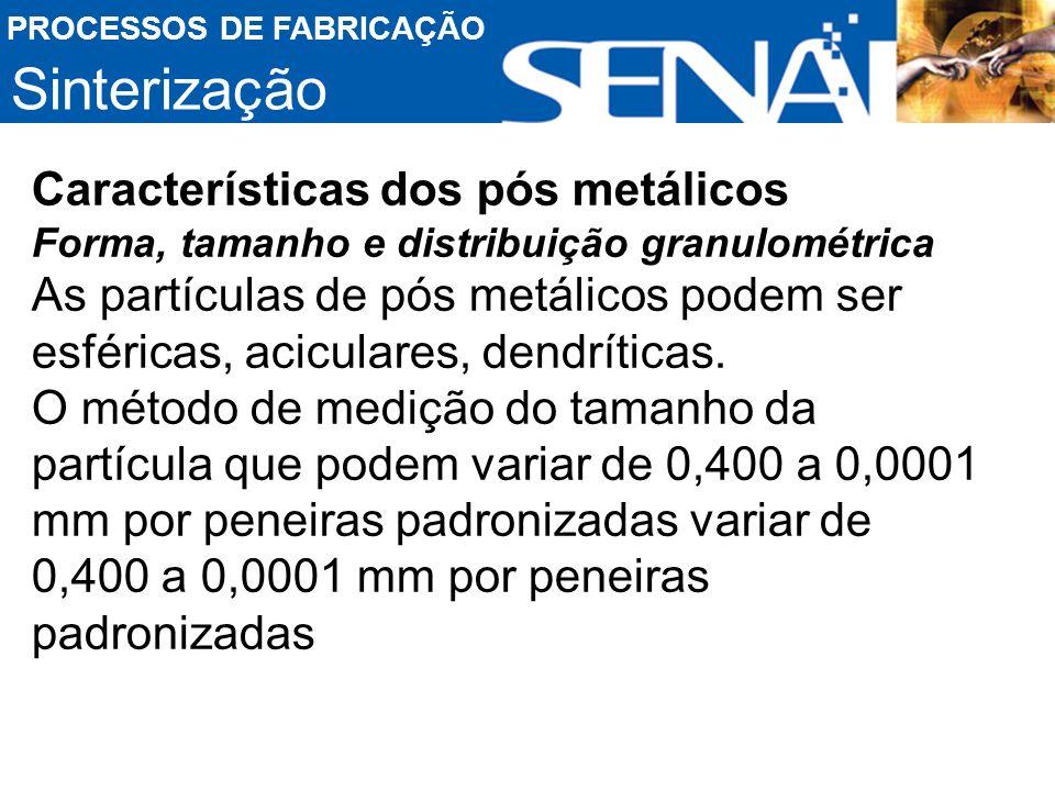 Sinterização Características dos pós metálicos