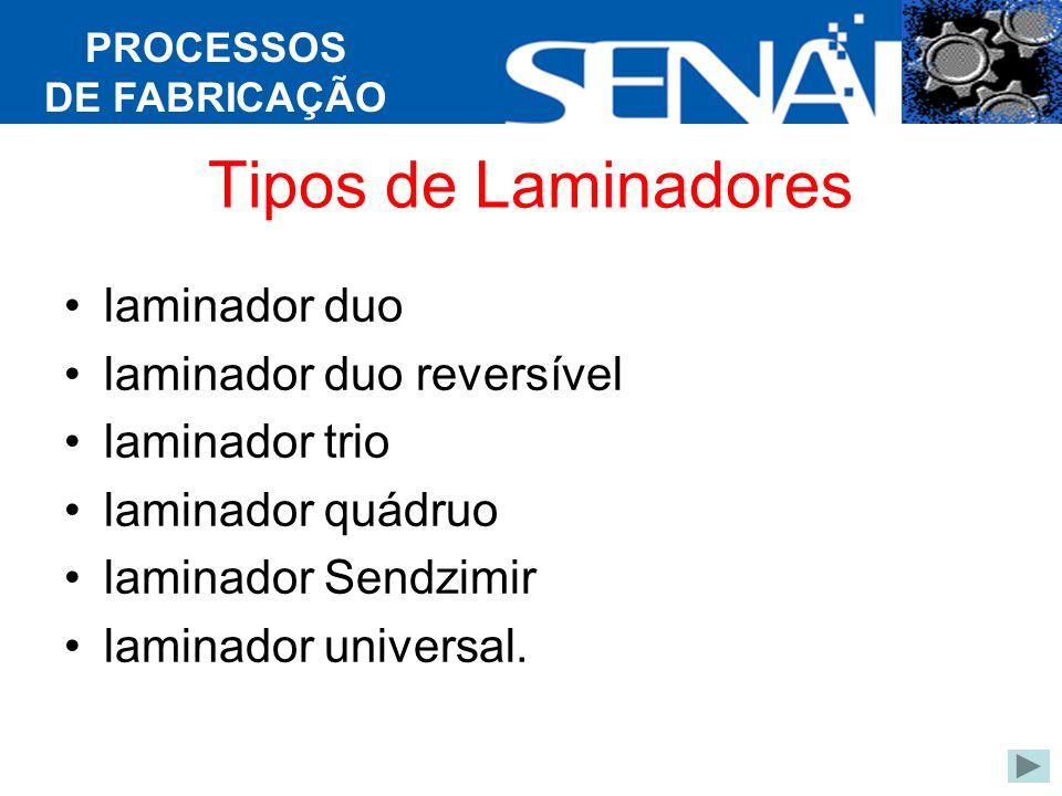 Tipos de Laminadores laminador duo laminador duo reversível