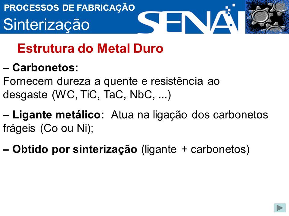 Sinterização Estrutura do Metal Duro – Carbonetos: