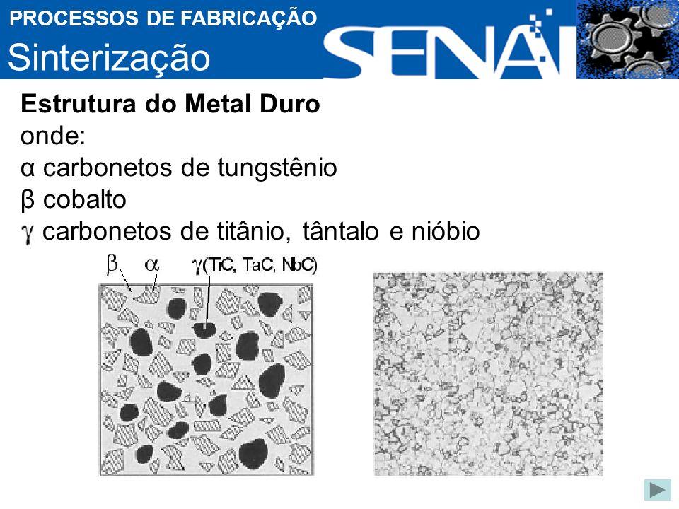 Sinterização Estrutura do Metal Duro onde: α carbonetos de tungstênio
