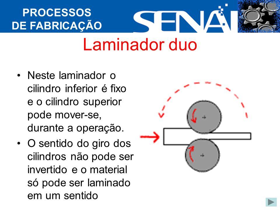 Laminador duo PROCESSOS DE FABRICAÇÃO