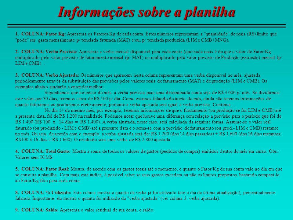Informações sobre a planilha