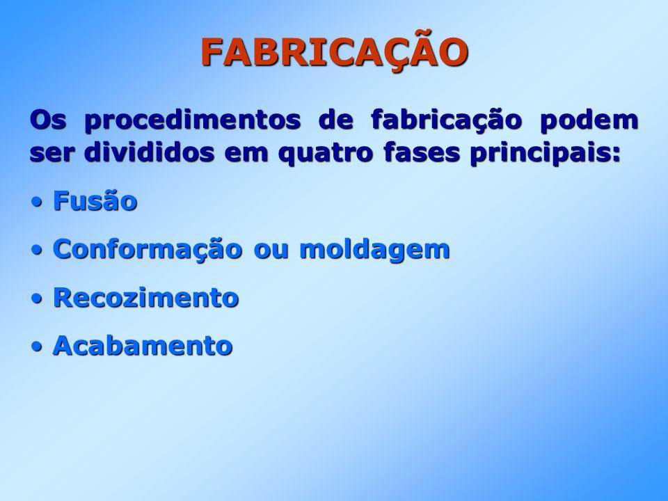 FABRICAÇÃO Os procedimentos de fabricação podem ser divididos em quatro fases principais: Fusão. Conformação ou moldagem.