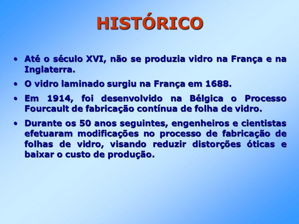 HISTÓRICO Até o século XVI, não se produzia vidro na França e na Inglaterra. O vidro laminado surgiu na França em 1688.