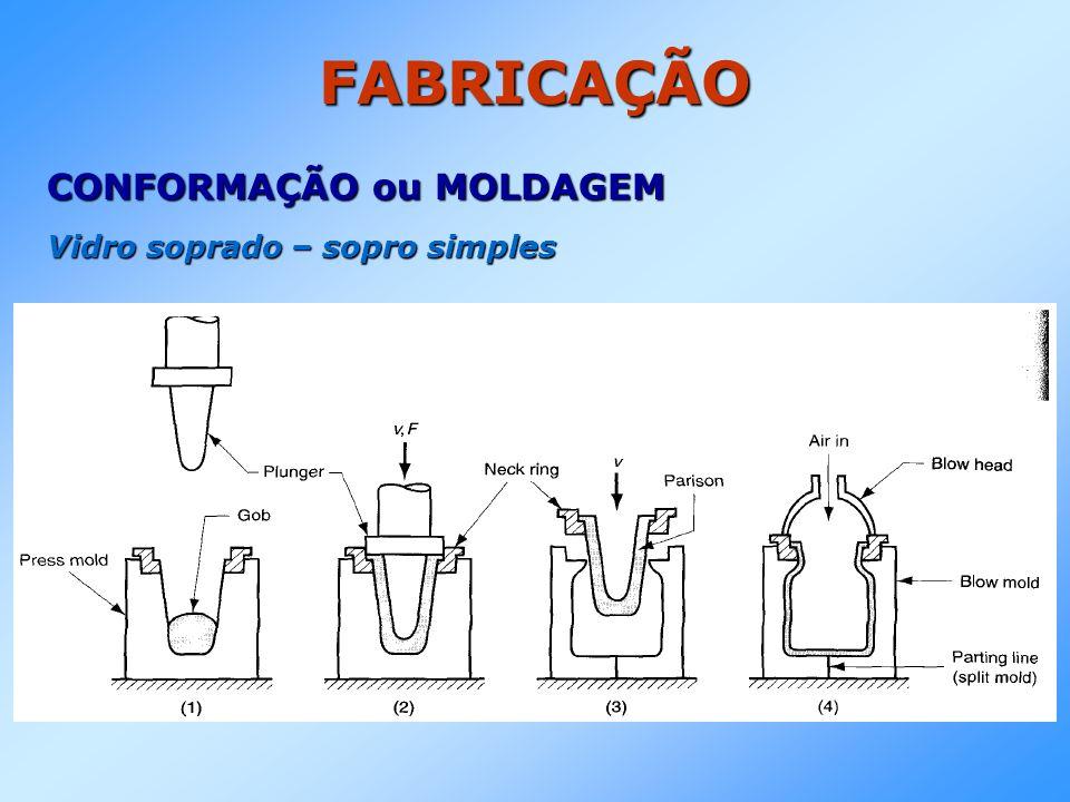 FABRICAÇÃO CONFORMAÇÃO ou MOLDAGEM Vidro soprado – sopro simples