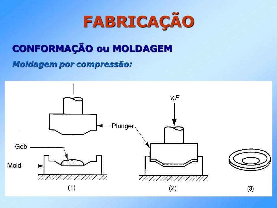FABRICAÇÃO CONFORMAÇÃO ou MOLDAGEM Moldagem por compressão: